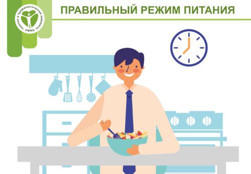 Правильный режим питания — ФГБУ «НМИЦ ТПМ» Минздрава России